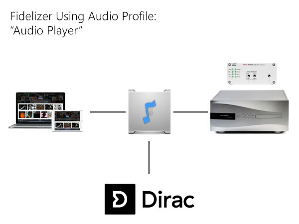 Audio Profile - Audio Player