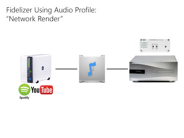 Audio Profile - Network Render